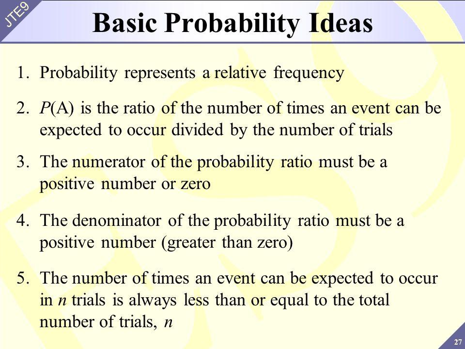 Basic Probability Ideas