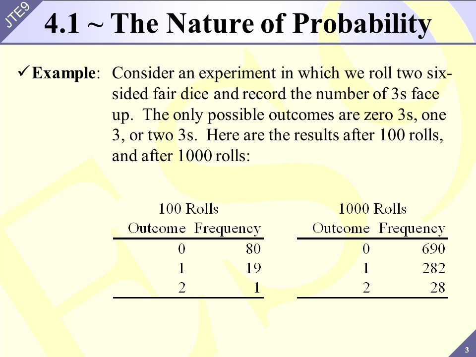 4.1 ~ The Nature of Probability