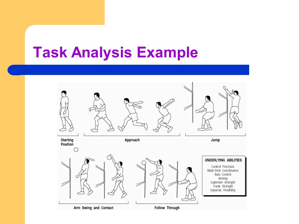 Task Analysis Example