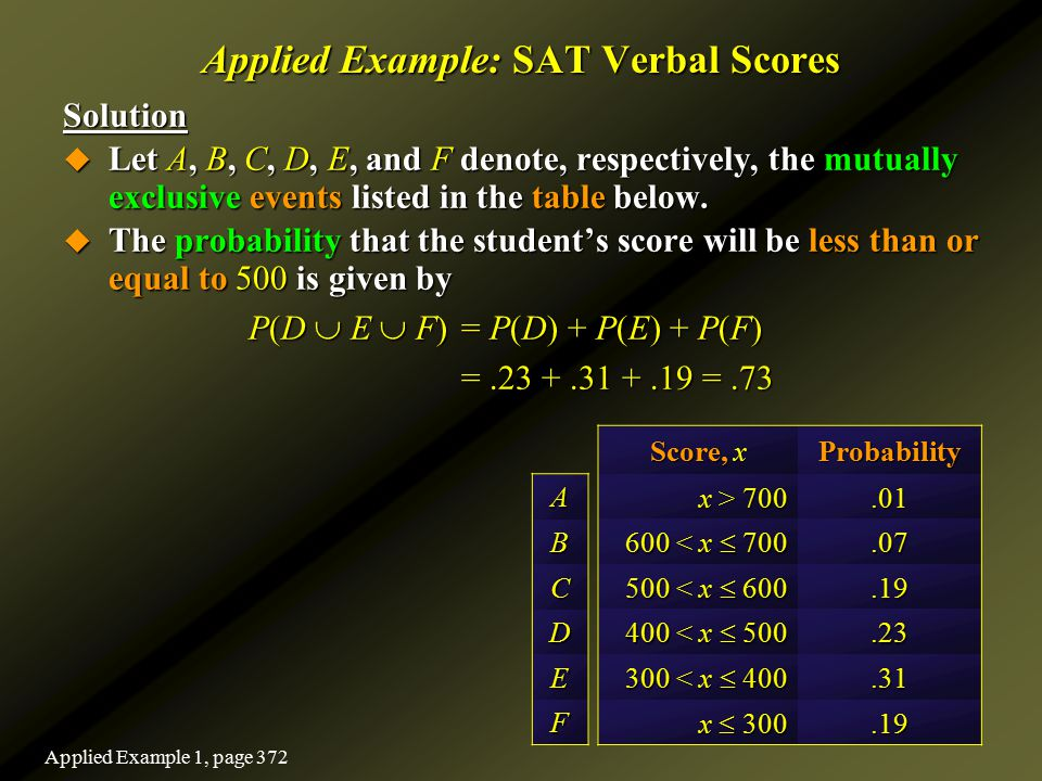 Applied Example: SAT Verbal Scores