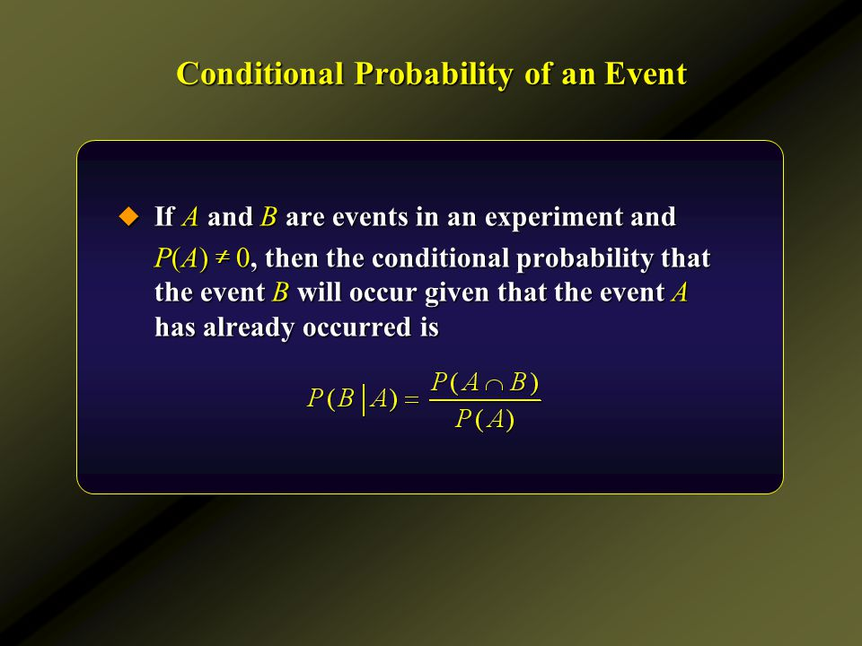 Conditional Probability of an Event