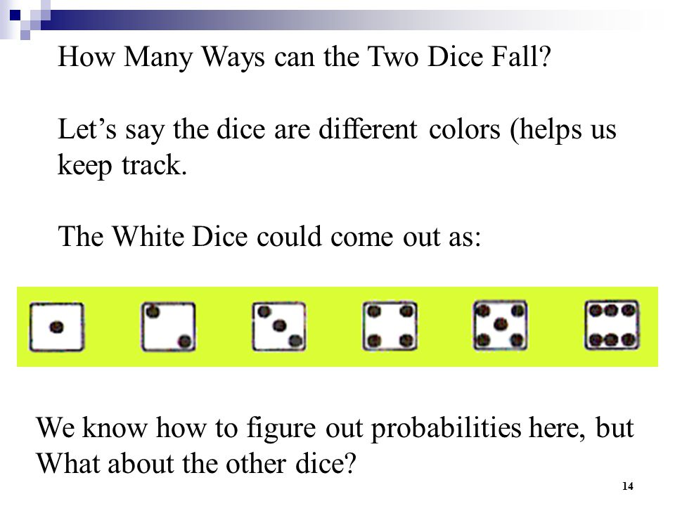 How Many Ways can the Two Dice Fall