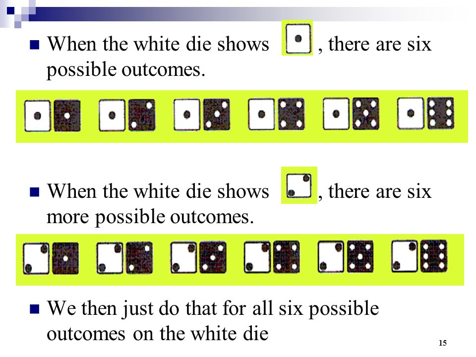 When the white die shows , there are six possible outcomes.
