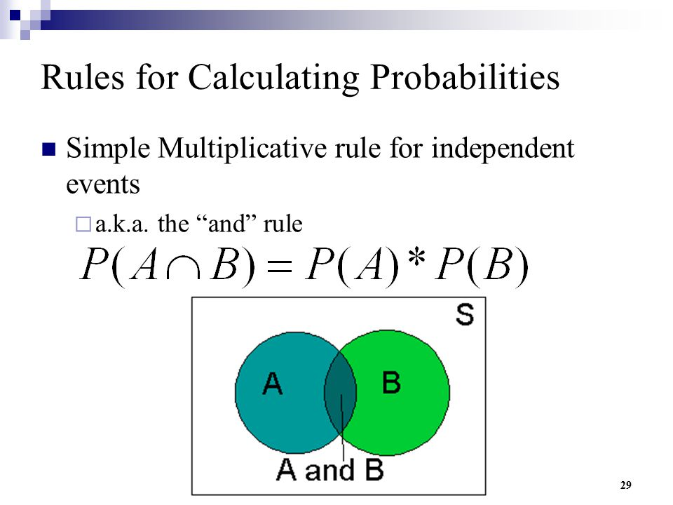 Rules for Calculating Probabilities