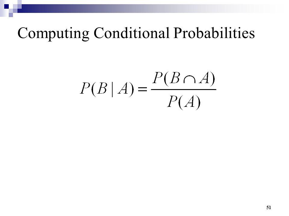 Computing Conditional Probabilities