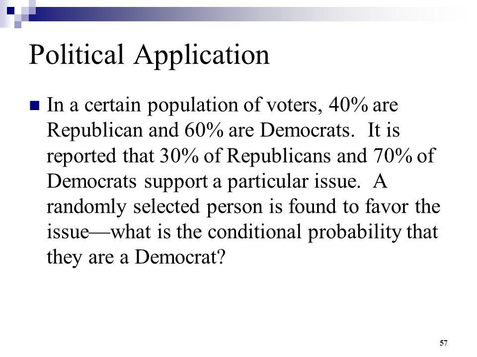 Political Application