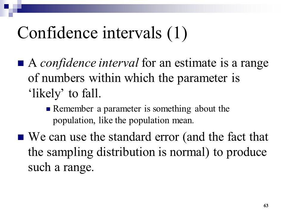 Confidence intervals (1)