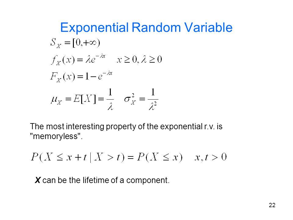 Exponential Random Variable