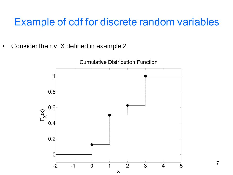 Example of cdf for discrete random variables