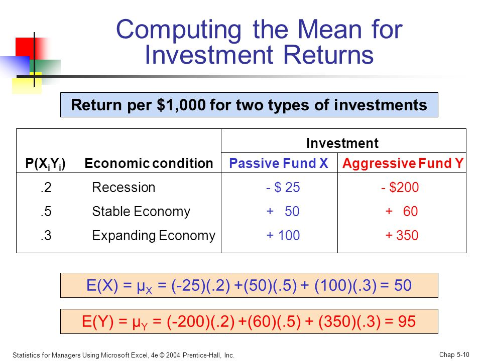 Computing the Mean for Investment Returns