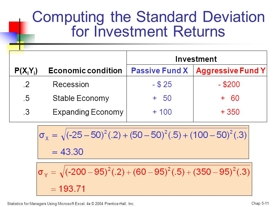 Computing the Standard Deviation for Investment Returns