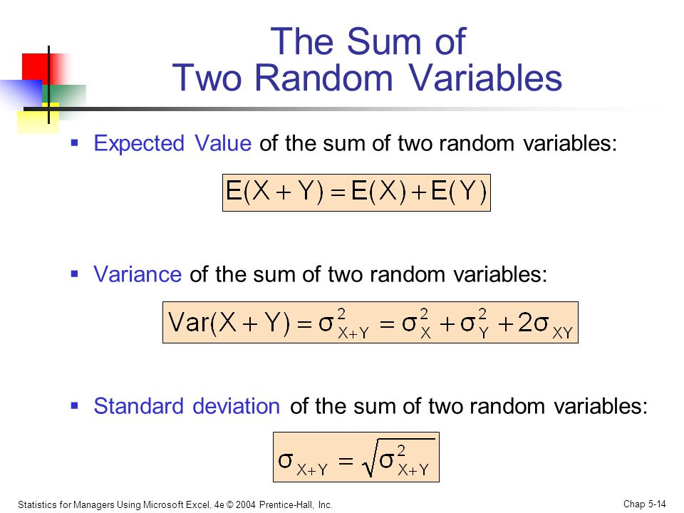 The Sum of Two Random Variables