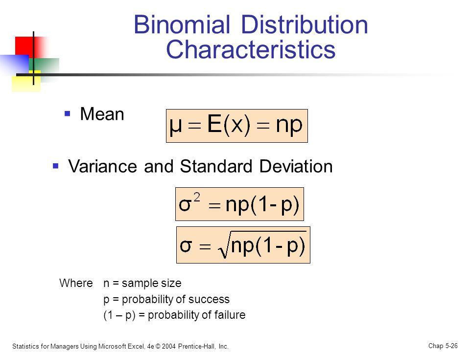 Binomial Distribution Characteristics