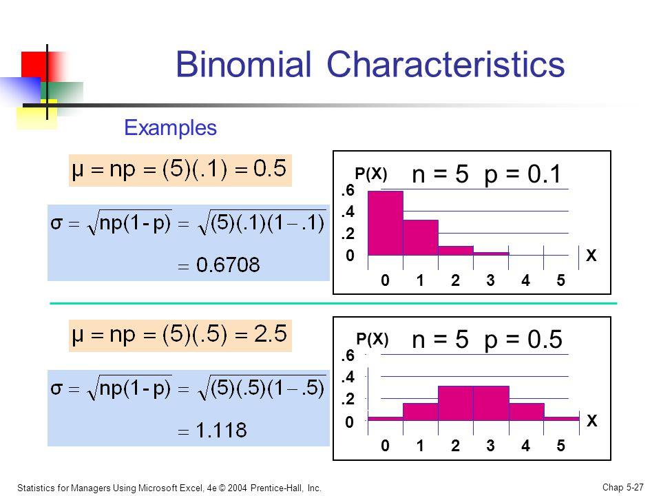 Binomial Characteristics