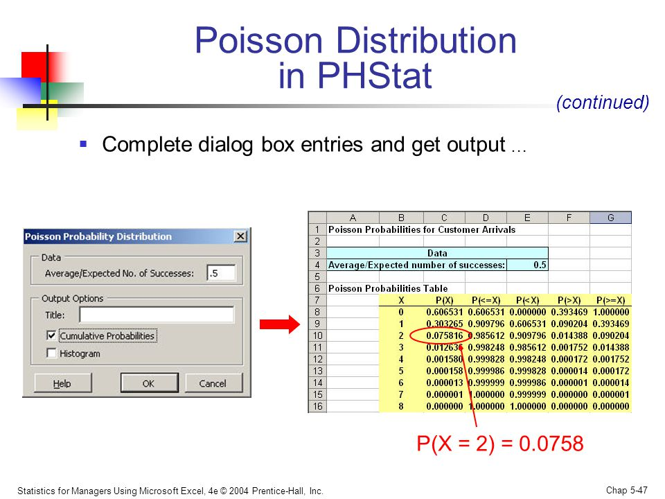 Poisson Distribution in PHStat