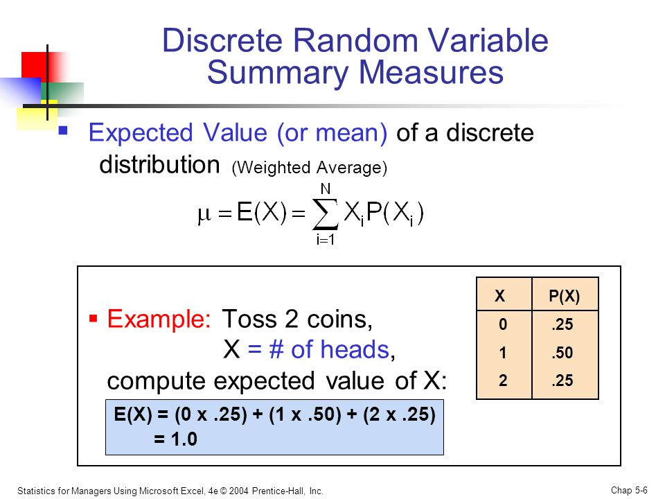 Discrete Random Variable Summary Measures