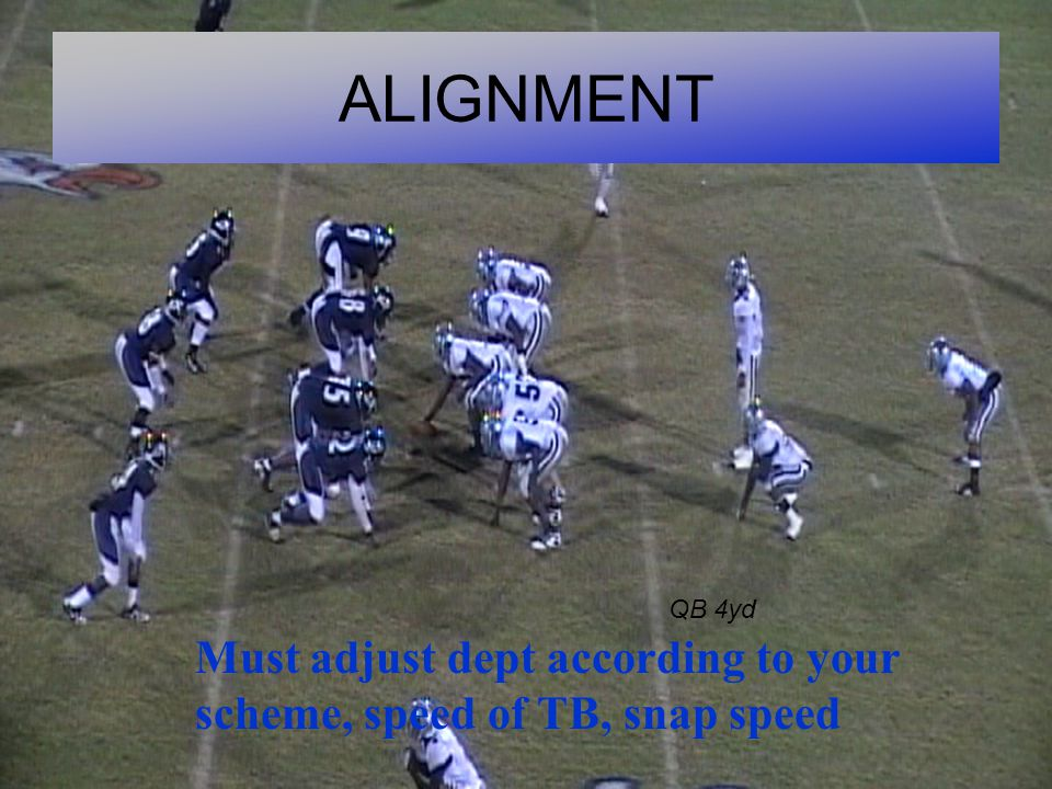 ALIGNMENT QB 4yd Must adjust dept according to your scheme, speed of TB, snap speed