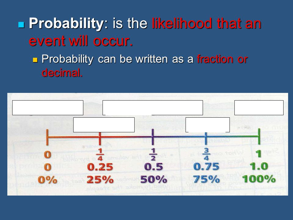Probability: is the likelihood that an event will occur.