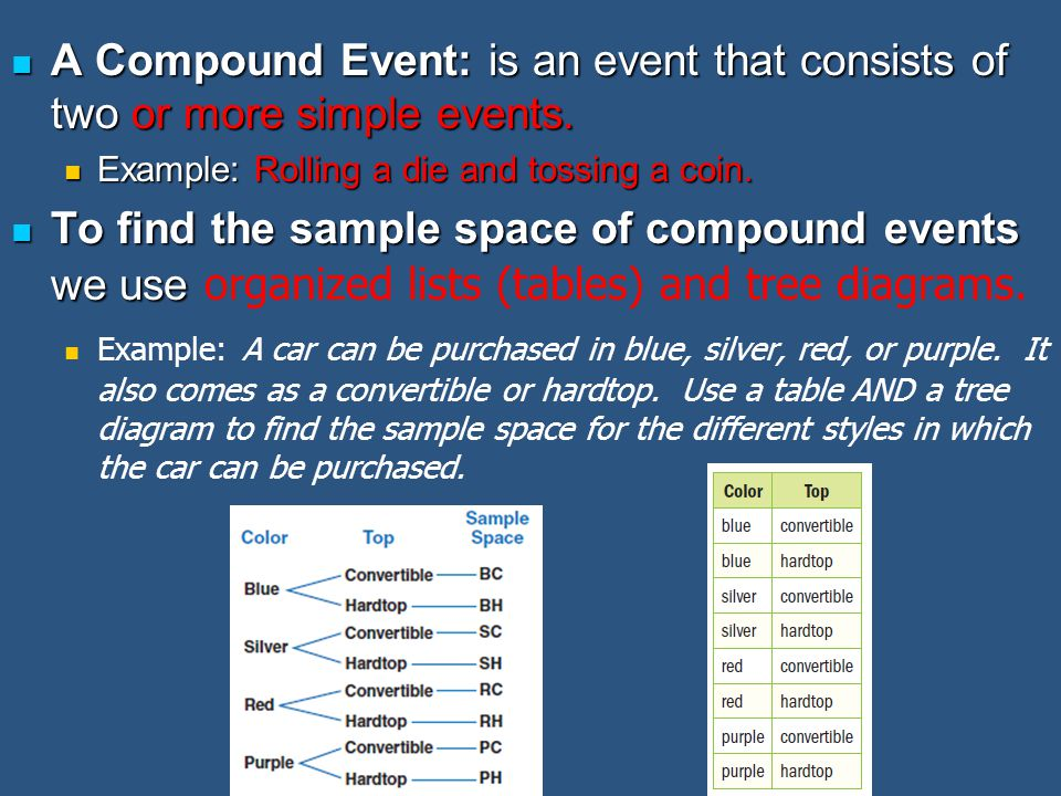 A Compound Event: is an event that consists of two or more simple events.