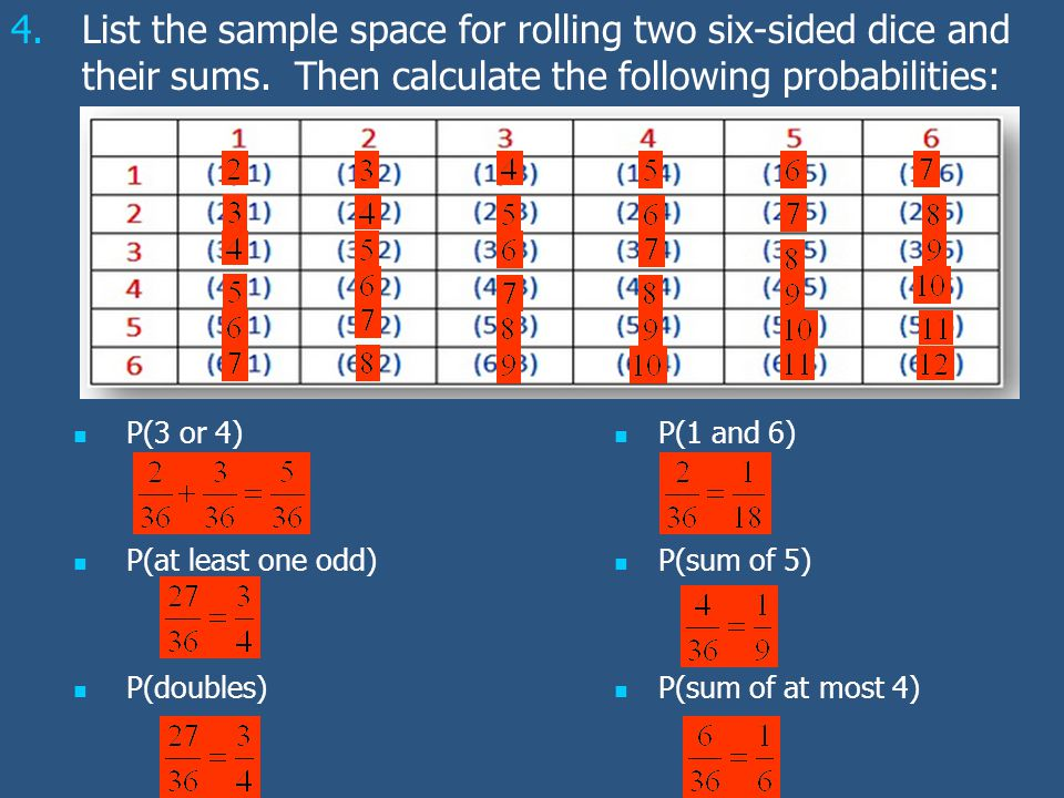 List the sample space for rolling two six-sided dice and their sums