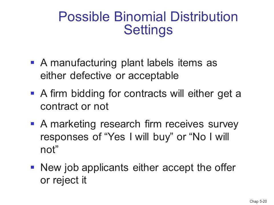 Possible Binomial Distribution Settings