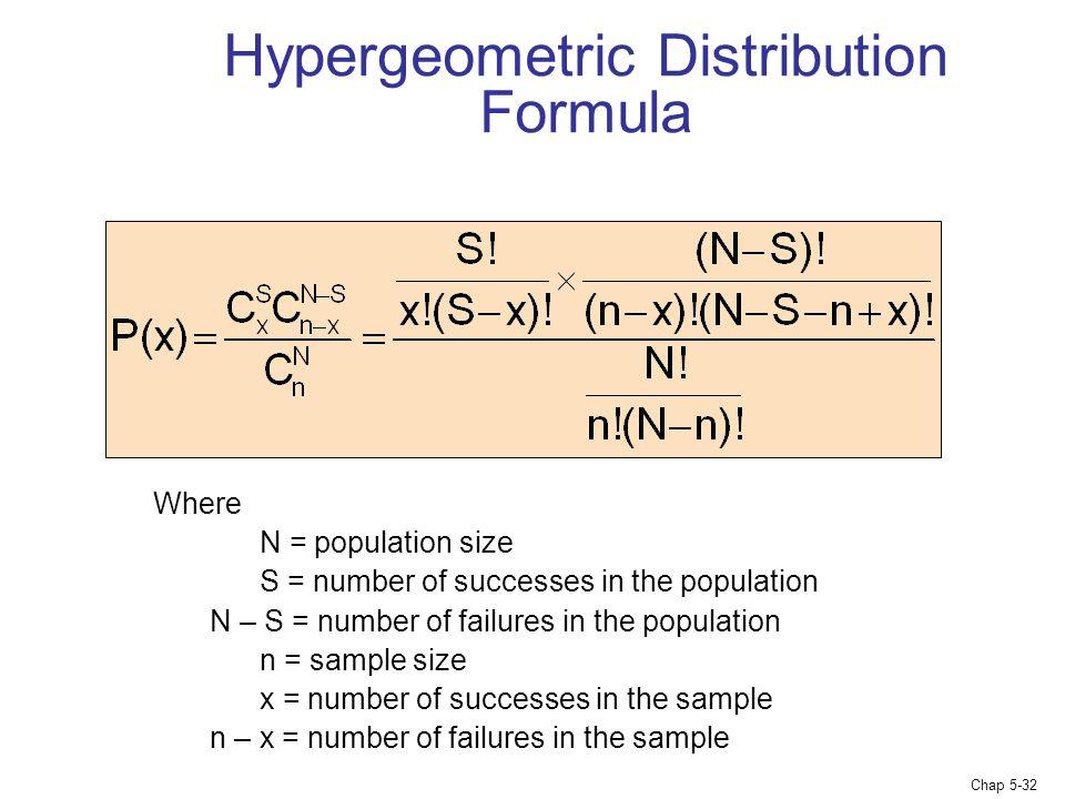 Hypergeometric Distribution Formula