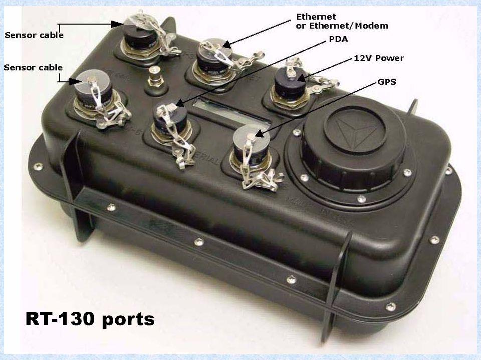 RT-130 ports