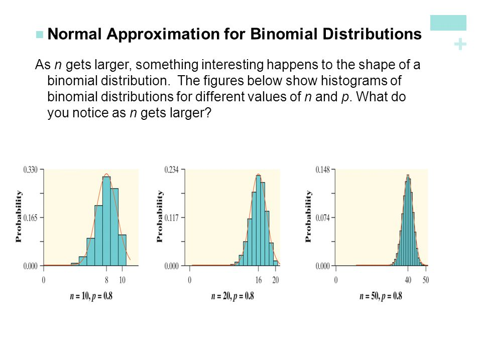 Normal Approximation for Binomial Distributions