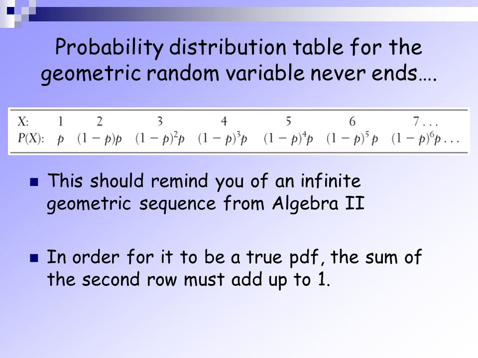 Probability distribution table for the geometric random variable never ends….
