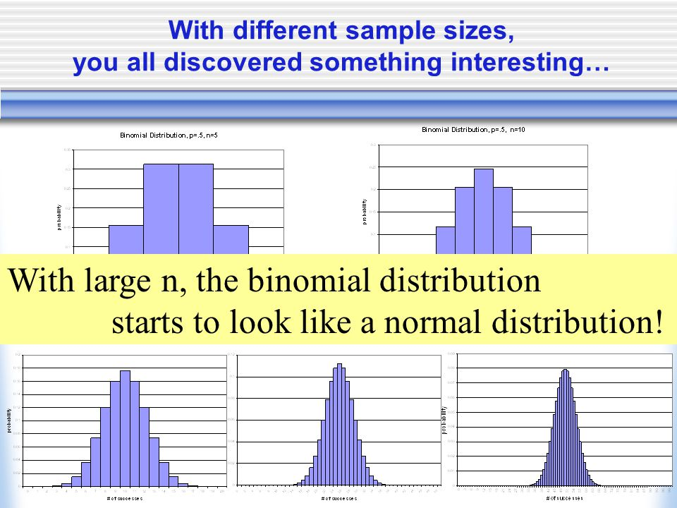 With different sample sizes, you all discovered something interesting…