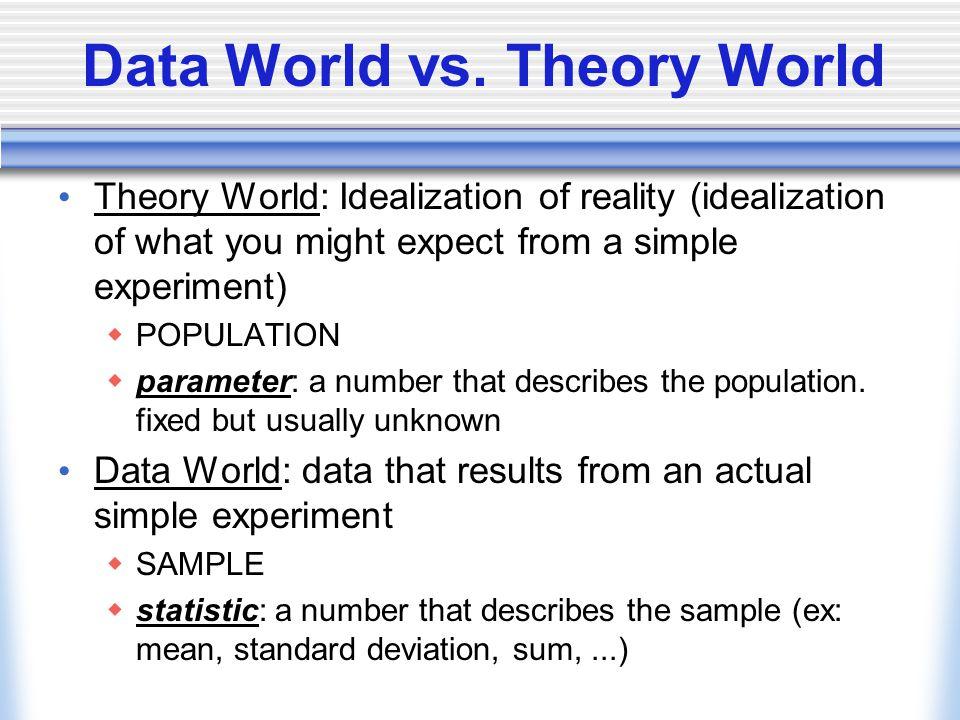Data World vs. Theory World