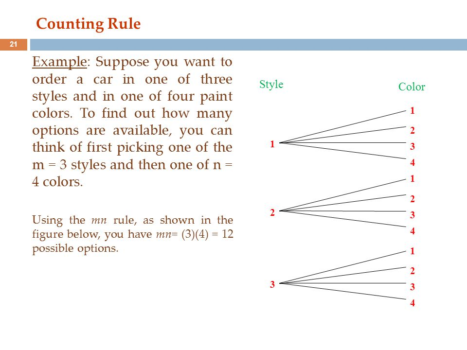 Counting Rule