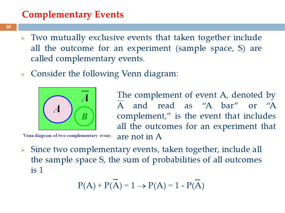 Complementary Events B B