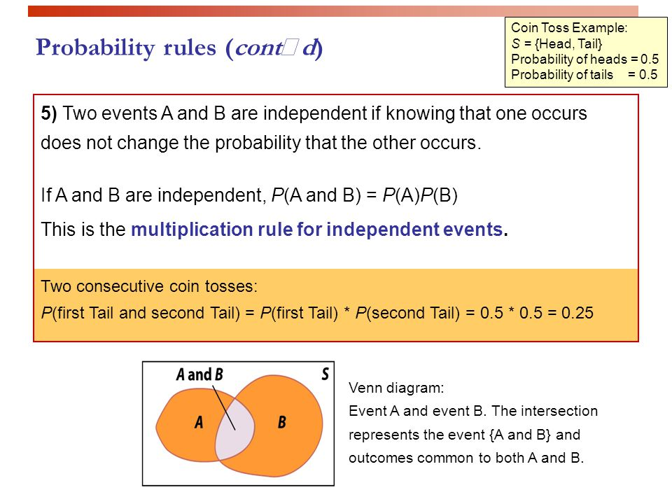 Probability rules (contd)