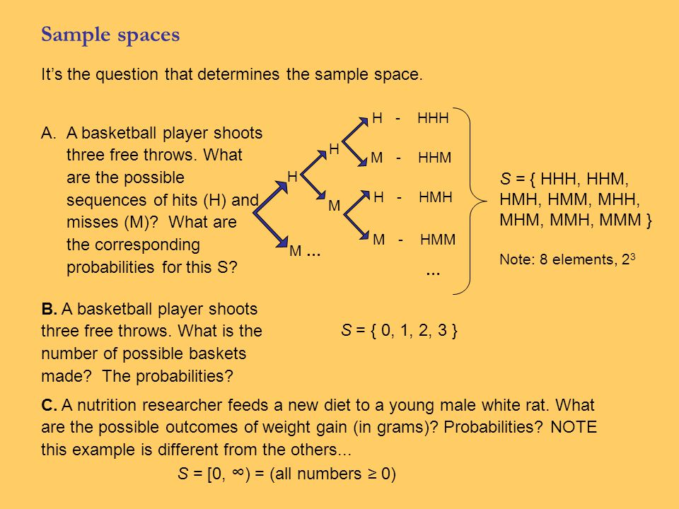 Sample spaces It's the question that determines the sample space.