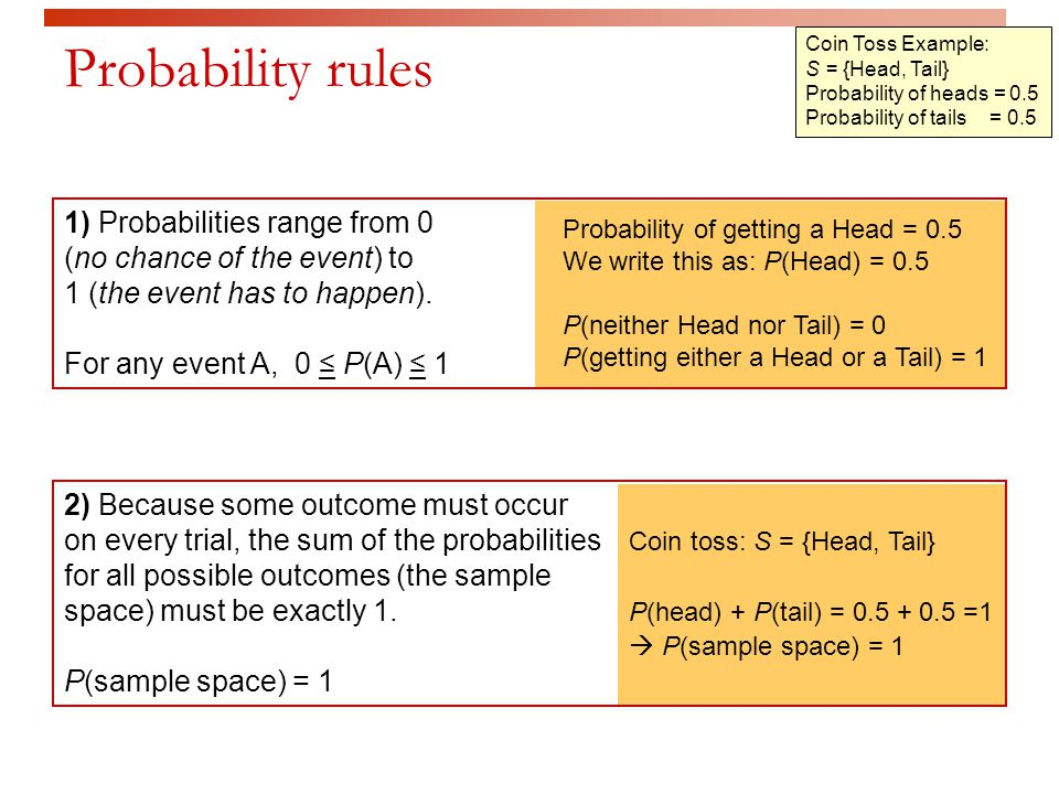 Probability rules Coin Toss Example: S = {Head, Tail} Probability of heads = 0.5. Probability of tails = 0.5.