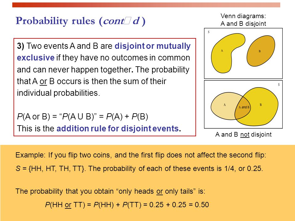 Probability rules (contd )