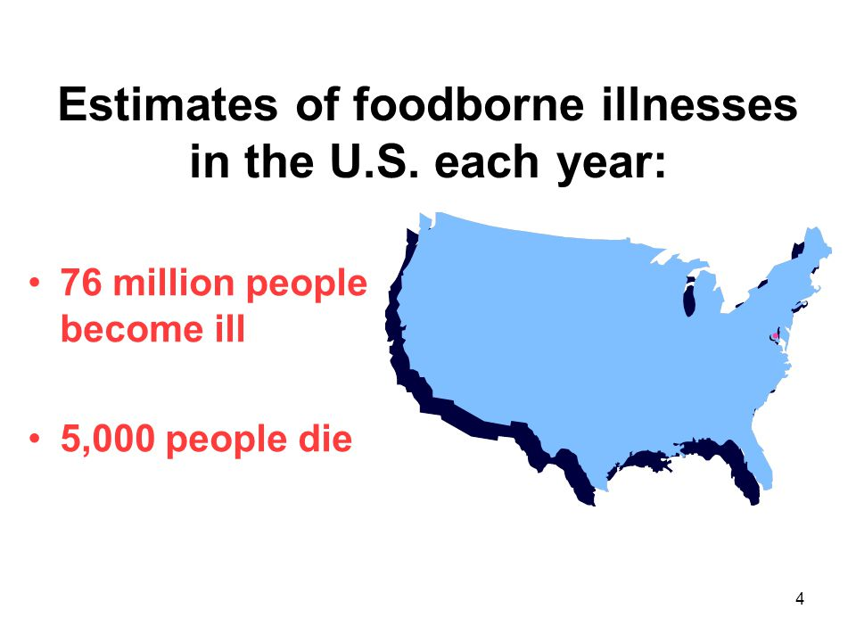 Estimates of foodborne illnesses in the U.S. each year:
