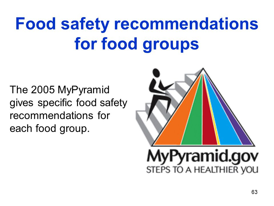 Food safety recommendations for food groups