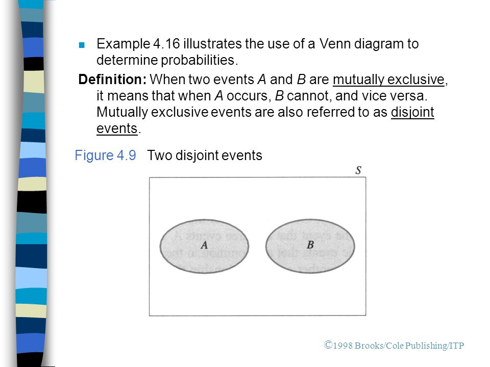 Figure 4.9 Two disjoint events