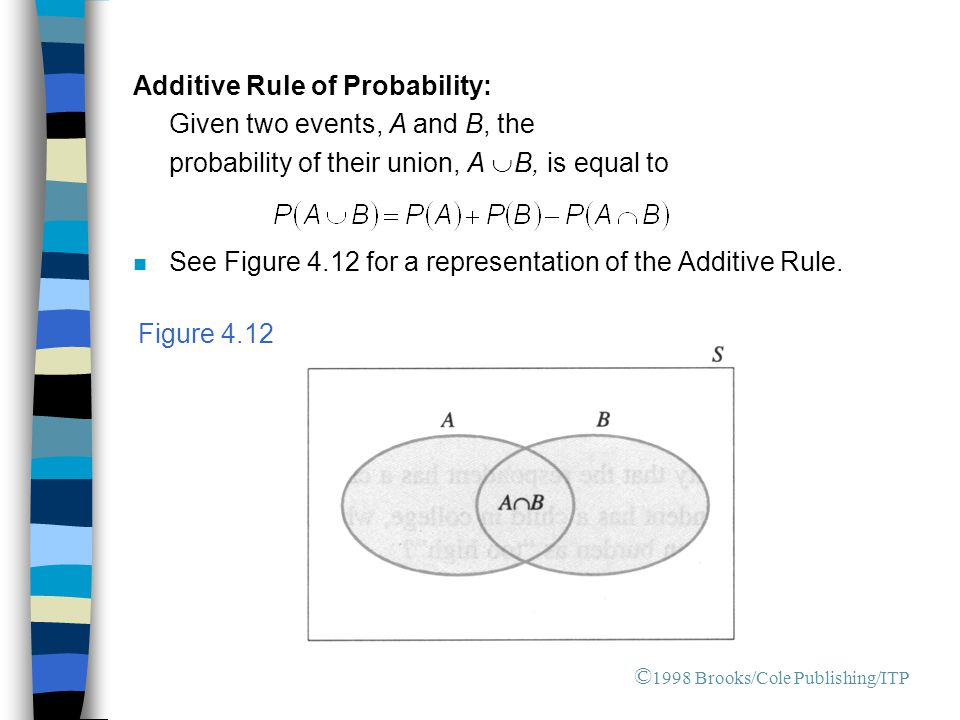 Additive Rule of Probability: Given two events, A and B, the