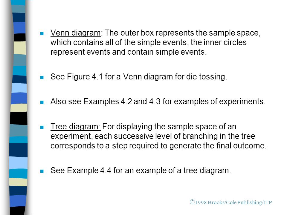 See Figure 4.1 for a Venn diagram for die tossing.