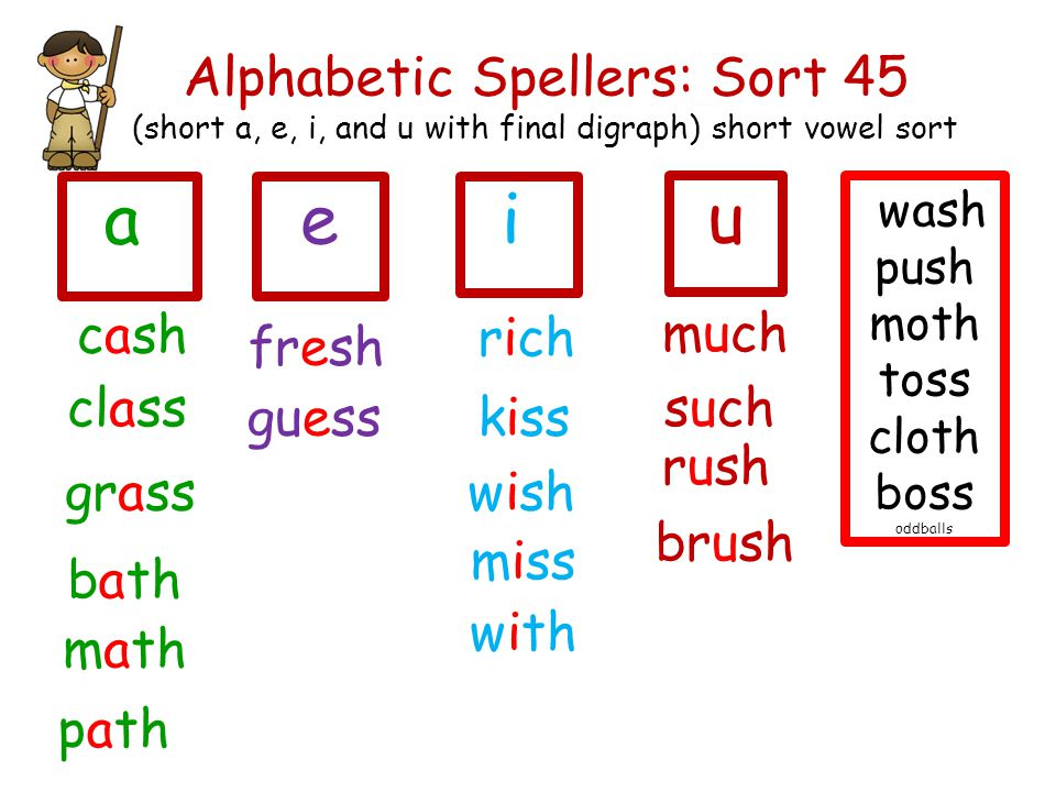 Alphabetic Spellers: Sort 45 (short a, e, i, and u with final digraph) short vowel sort