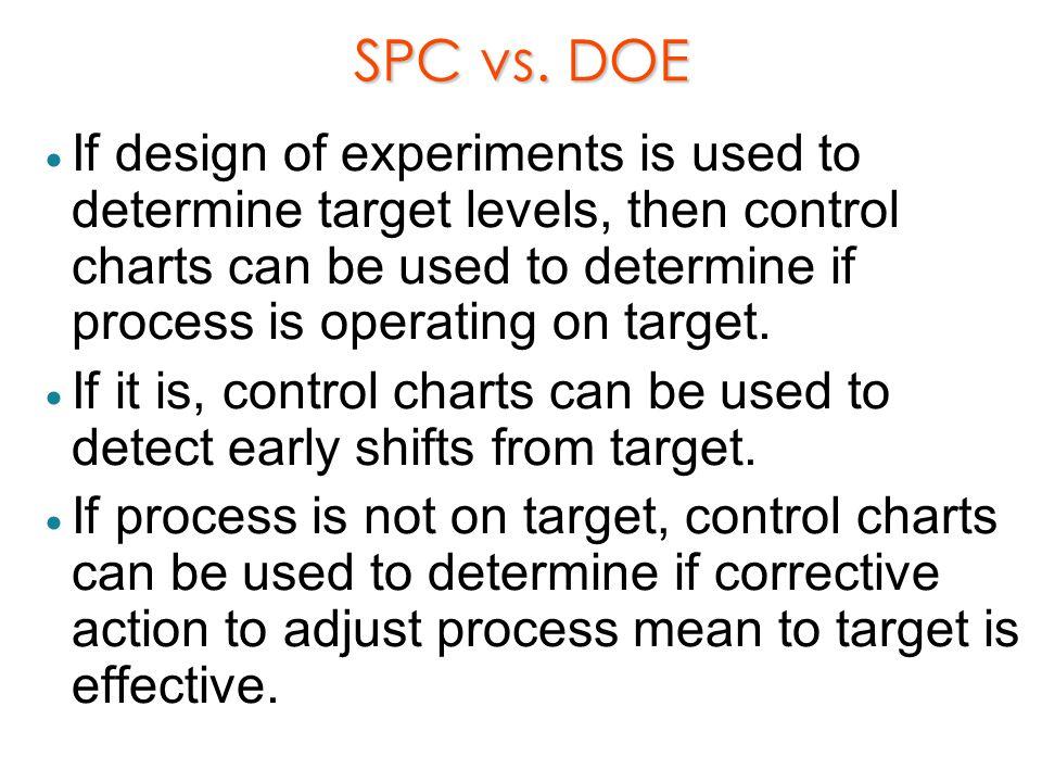 SPC vs. DOE