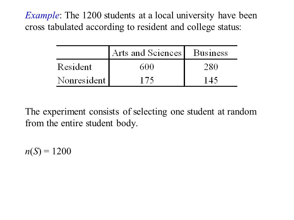 Example: The 1200 students at a local university have been cross tabulated according to resident and college status:
