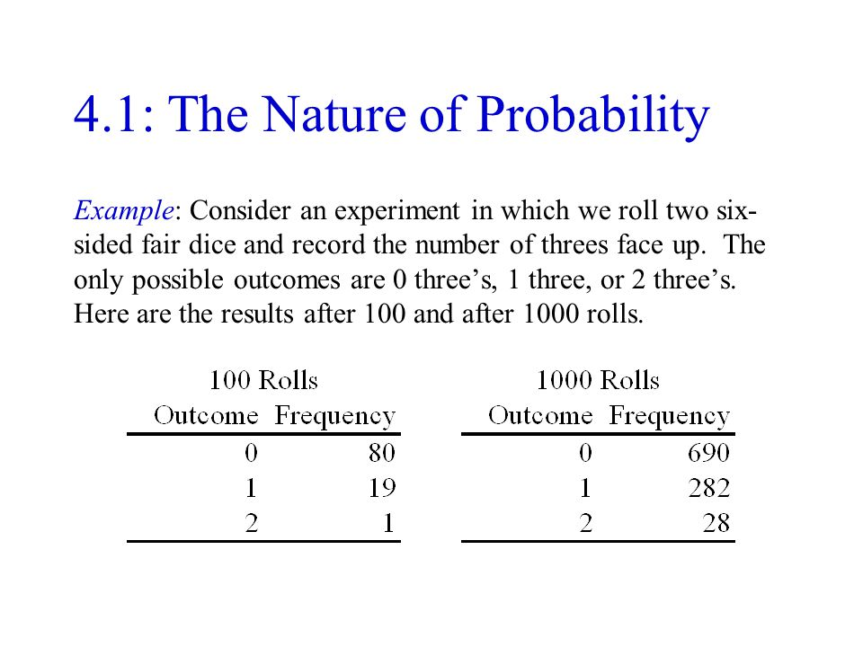 4.1: The Nature of Probability