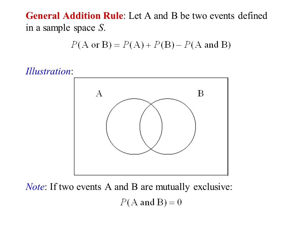 General Addition Rule: Let A and B be two events defined in a sample space S.