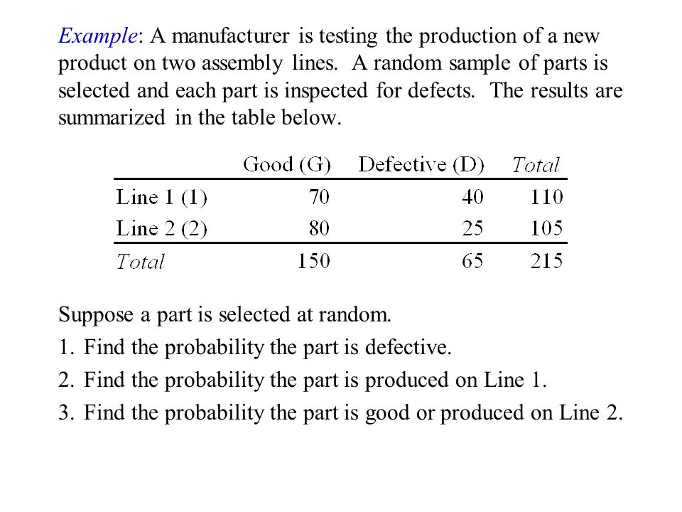 Example: A manufacturer is testing the production of a new product on two assembly lines. A random sample of parts is selected and each part is inspected for defects. The results are summarized in the table below.