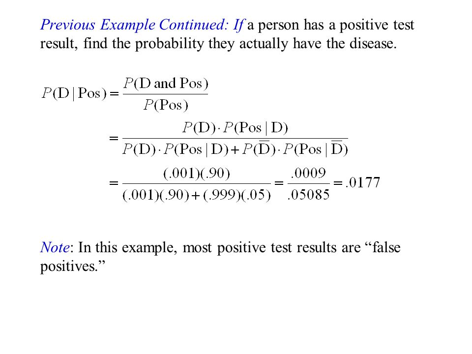 Previous Example Continued: If a person has a positive test result, find the probability they actually have the disease.