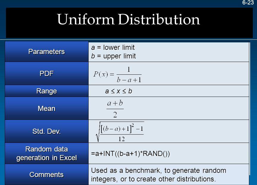 Random data generation in Excel